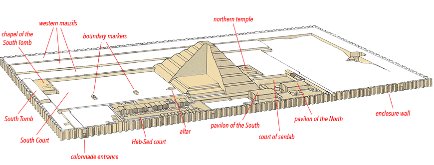 Ancient egypt history and chronology ccuart Choice Image